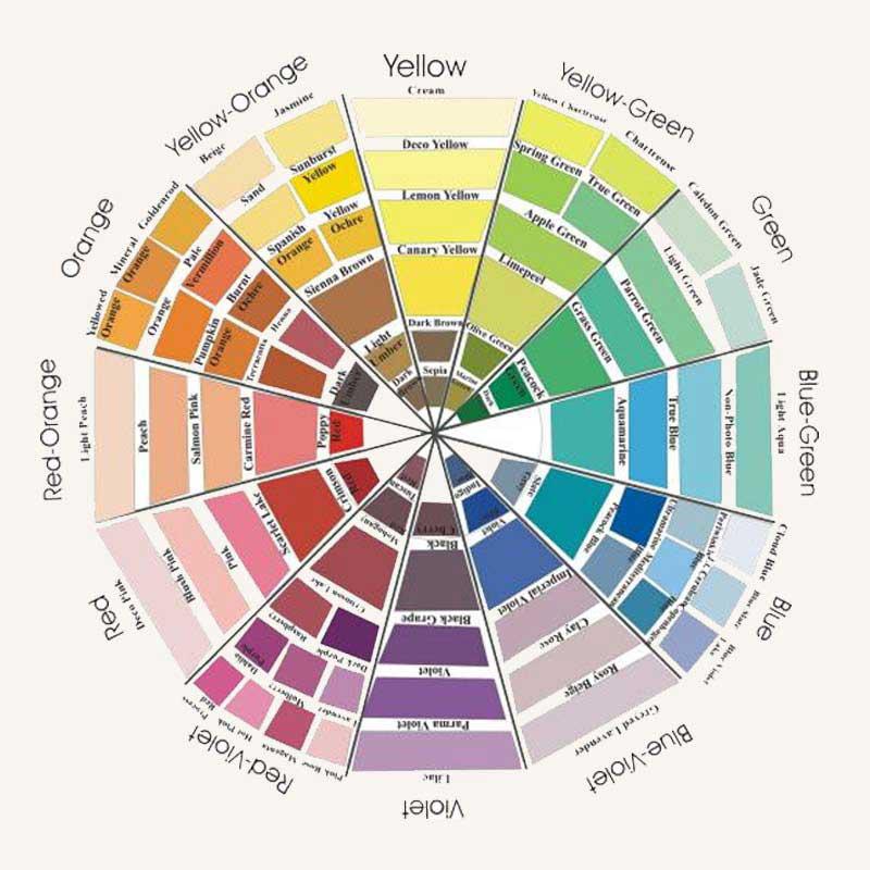 Multi Colour Room